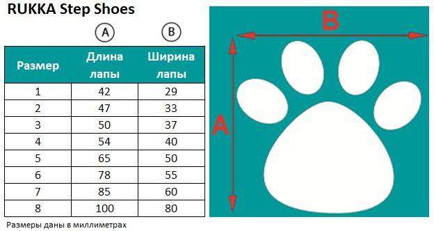 Обувь для собак rukka размер 5